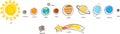 Solar System Planets.