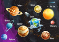 Solar system of planets Royalty Free Stock Photo