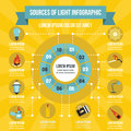 Sources of light infographic concept, flat style