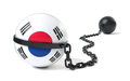 South Korea tied to a Ball and Chain