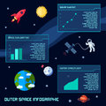 Space infographic set with astronomy galaxy observation symbols and charts vector illustration Stock Images