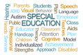 Special Education Word Cloud Royalty Free Stock Photo