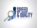 speed and quality business graph sign Royalty Free Stock Photo