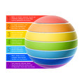 Sphere chart template vector illustration Stock Photos