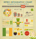 St patricks day infographics card set of design elements illustration Stock Photos