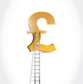 Stairs to british pound currency symbol illustration design over white Royalty Free Stock Photos