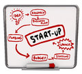 Start up company diagram advice steps instructions word on a dry erase board written as or a on how to launch a new business Stock Photography