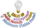 Start up entrepreneur light bulb words circle around innovation Stock Photos