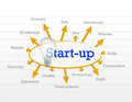 Start up idea diagram illustration design over a white background Stock Photo