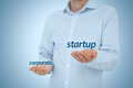 Startup Versus Corporate