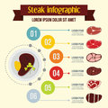Steak infographic concept, flat style