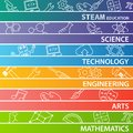 STEAM Education Web Banner Royalty Free Stock Photo