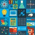 STEM Education Royalty Free Stock Photo
