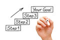 Step by Step Goals Concept Royalty Free Stock Photo