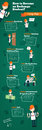 Steps for becoming an Exchange Student - Infographics
