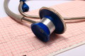 Stethoscope with electrocardiogram graph report medical and ekg heart rhythm medicine concept Royalty Free Stock Photography