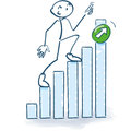 Stick figure going up the bar graph upwards Royalty Free Stock Photo