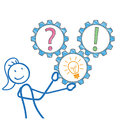 Stickwoman Gears Question Answer Royalty Free Stock Photo