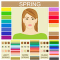 Stock set of three spring types of female appearance face young woman seasonal color analysis palette for light warm and clear Royalty Free Stock Image