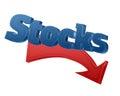 Stocks prices down
