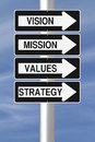 Strategic planning components conceptual one way street signs on a pole indicating the elements of Stock Photos