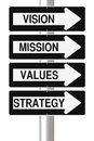 Strategic planning components conceptual one way street signs on a pole indicating the elements of Royalty Free Stock Image