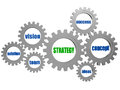 Strategy and business concept words in d silver grey gearwheels Stock Photos