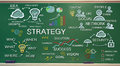 Strategy concepts on chalk board idea sketching green Royalty Free Stock Photo