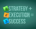Strategy execution to success concept illustration