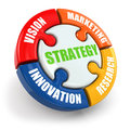 Strategy is vision research marketing innovation d Stock Images