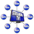 Streaming tv content entertainment programs movies sports hdtv a grid showing the types of you can download or stream on the Stock Photo