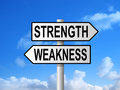 Strength Weakness Signpost Royalty Free Stock Photo