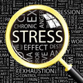 Stress word cloud illustration tag cloud concept collage Royalty Free Stock Image
