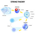 String theory superstrings m on an example of a matter molecules atoms electrons protons neutrons and quarks microcosm Stock Photography