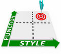 Style vs function aesthetics or practicality matrix choose both words on a with an arrow in the square where rank highly in the Royalty Free Stock Photos
