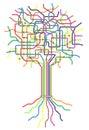 Metro árbol