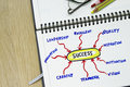 Success abstract Stock Image