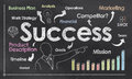 Success on blackboard with business plan showing positive growth Royalty Free Stock Images