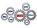 Success and business concept words in silver grey gearwheels Royalty Free Stock Images