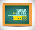 Success equation message illustration design Royalty Free Stock Photo