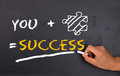 Success factor concept on chalkboard Royalty Free Stock Photo