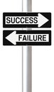 Success or failure conceptual one way street signs on and Stock Images