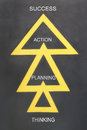 Success methods with three yellow triangles