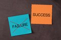 Success no failure concept sticky notes pasted on blackboard Stock Photos
