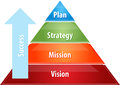 Success strategy pyramid business diagram illustration Royalty Free Stock Photo