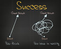 Success successful model of business in reaching goals and Royalty Free Stock Images