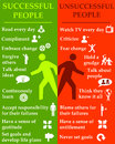 Successful people comparison between and unsuccessful Stock Images