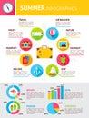 Summer Flat Infographics