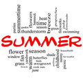 Summer Word Cloud Concept in Red Caps Royalty Free Stock Photo