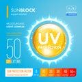 Sunblock suncare strong protection spf solution design gold oil drop uv gradation infographic Stock Photo